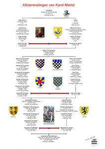 Afstammelingen Karel Martel