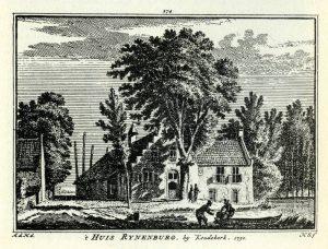 Huis Rynenburg