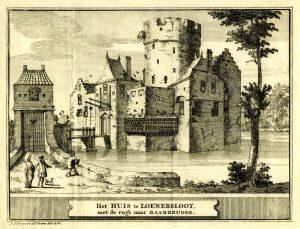 Huis te Loenersloot